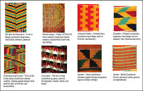 Pattern Names Custom Names Of Cloths Based On Weaving Patterns Download Scientific Diagram