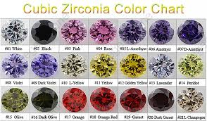 Amethyst Color Chart Fashion Lavender Color Cz 1 5mm Round Cut Artificial Stone