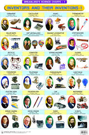 Inventors And Their Inventions Chart Pin By Romi Waqar On Inventions Inventions Science Chart