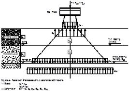 rail loading wheel diagram schematics wiring diagrams \u2022 trailer pallet loading diagram load distribution mechanism in railway track structure lieberenz et rh researchgate net tractor trailer loading diagram 53 foot trailer loading diagram