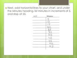6 Minute Increment Chart Elapsed Time A New Way To Calculate Elapsed Time Ppt Download