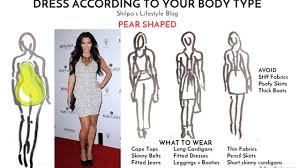 Types Of Design In Fashion How To Dress For Pear Shaped Body Type Easy Pear Shaped