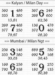 Satta Matka Result Chart For 12 August 2015 Trick For