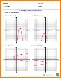 derive the equation of a parabola given focus and directrix