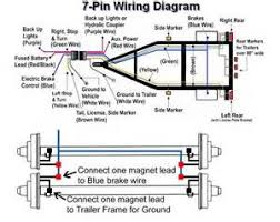 basic automotive electrical wiring diagrams images trailer wiring diagrams accessconnect