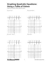 graphing quadratic equations using a table of values