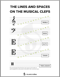 Clef symbols are placed at the beginning of a line of music, on the left side of the staff. How To Read The Alto And Tenor Clefs In Music Musicnotes Now