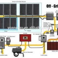wiring schematic for off grid pv system skazu co Solar Power System Wiring Diagram off grid solar power system wiring diagram off grid solar power wiring diagram for solar power system