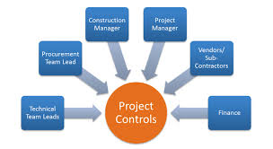 what is the difference between project controls project  the interaction of project controls team the project team leads