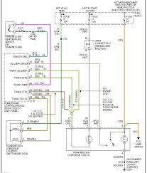 2011 f250 fuse diagram luxury 2011 f250 fuse box diagram awesome 2011 f250 6.7 fuse box diagram 2011 f250 fuse diagram luxury 2011 dodge ram 1500 fuse box diagram new ford ranger 2005