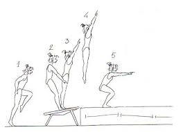 Gymnastiekvereniging Emm Terneuzen