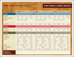 Fine Wine Good Spirits Evaluating Wine Chart