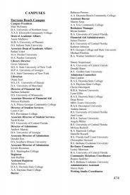 474 CAMPUSES - Keiser University