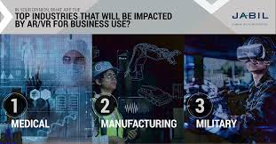 Augmented Reality Vs Virtual Reality Venn Diagram Four Major Industries That Will Transform With Augmented Reality Jabil