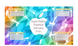 definition essay optimism by paul didwall on prezi apple releases software