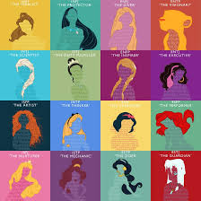 Miss Cellania 10 Myers Briggs Type Charts For Pop Culture