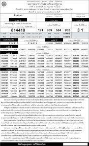 ตรวจหวย ตรวจผลสลากกินแบ่งรัฐบาล 16 พฤษภาคม 2555 ใบตรวจหวย 16/5/55