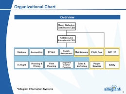 Ryanair Organisational Structure Chart Ryanair Organizational Chart Research Paper December