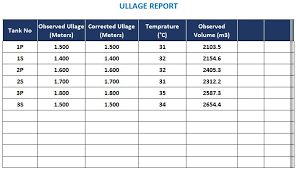 Propane Volume Temperature Correction Chart Cargo Calculations On Tankers With Astm Tables Here Is All