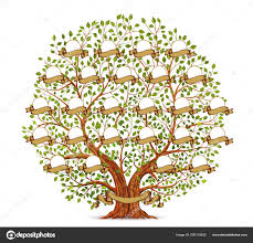 Family Tree Picture Template Vintage Family Tree Template Family Tree Template Vintage