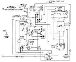 similiar tag washer schematic diagram keywords washing machine motor wiring diagram on tag washer repair diagrams
