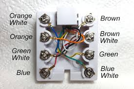 wiring an rj45 ethernet socket tom brennan s blog connector and that worked first time so i thought i d include the diagram here in case anyone else has such wiring to do