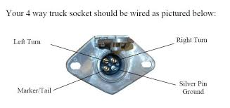 tow light wiring diagram in lighting and safety equipment by hope this helps