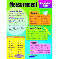 Weight Conversion Chart Grams To Lbs – Careeredge.info