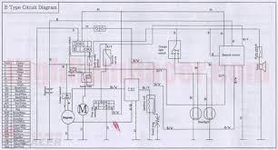 loncin 110cc wiring diagram facybulka me at 110 nicoh me loncin quad wiring diagram buyang atv 70 wiring diagram 0 01 inside loncin 110