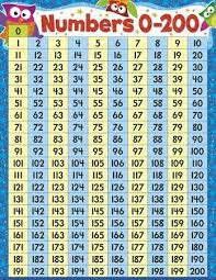 Numbers 100 To 200 Chart Trend Enterprises Numbers 0 200 Owl Stars Learning Chart