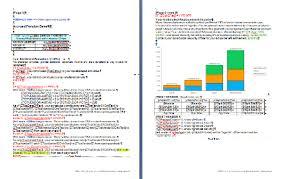 Professional Document Design Template Creation Coporate Business
