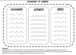 1000+ ideas about Associative Property on Pinterest   Properties ...Properties of Addition Game