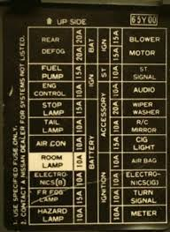94 240sx fuse diagram wiring diagram expert 89 240sx fuse box pinout wiring diagram repair guides 1991 nissan 240sx fuse diagram wiring diagram