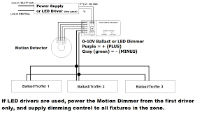 wiring diagram dimmable led troffer wire center \u2022 tridonic led driver dimmable wiring diagram 0 10v dimming led downlight wiring diagram best of 2 natebird me rh natebird me 9v led wiring diagram led connection