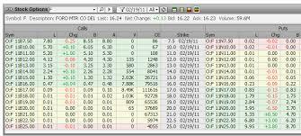 Esignal Live Charts Review Esignal Members Support Esignal Web Livecharts