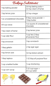 Healthy Food Replacement Chart Baking Substitutes Chart Food Substitutions Healthy