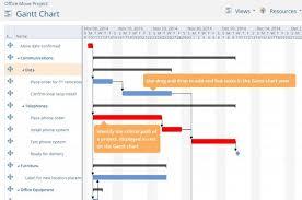 Best Gantt Chart Software For Construction 6 Of The Best Gantt Chart Software