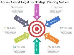 Strategic Planning Templates Free Plan Powerpoint Template Marketing