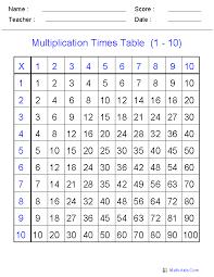 Rocket Math Chart Multiplication Worksheets Multiplication Worksheets For