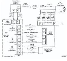dodge magnum radio wiring diagram full size of dodge magnum factory dodge magnum radio wiring diagram dodge magnum stereo wiring diagram wiring solutions for selection radio wiring