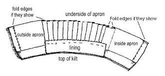 Kilt Sewing Pattern