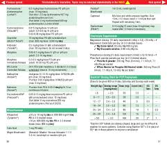 Miralax Dosage Chart For Infants Ped Medhandbook