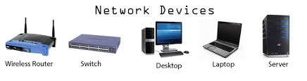 Network Devices Networking Devices You Should Be Familiar With Aig Tech
