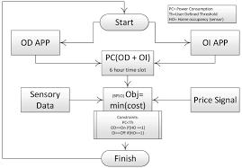 Electrical Diagram Drawing Tool Diagram Diagramtemplate