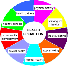 Have A Look At Health Promotion Health Promotion Health