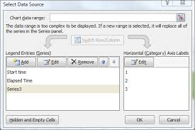 How To Make A Gantt Chart For Repeated Tasks Katherine S