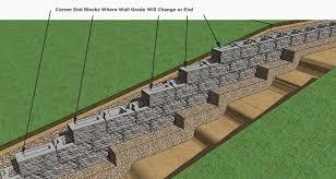 cornerstone retaining wall block