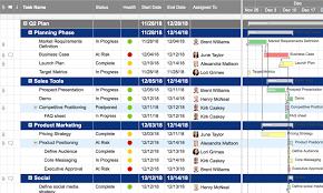 Project Schedules Online Project Scheduling Software Smartsheet