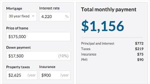 Home Mortgage Finance Calculator Home Mortgages Down Payment Calculator Home Mortgage