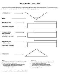 best esl essay structure images teaching writing basic essay structure